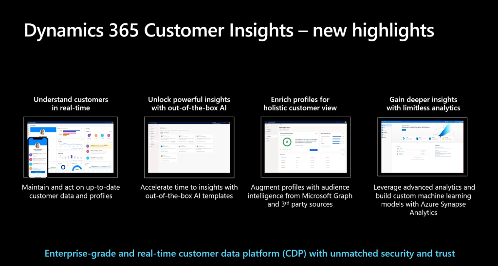 High-level overview of enhancements to Customer Insights in this release